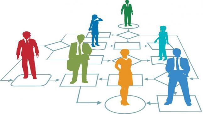 التطوير الإداري والقيادي