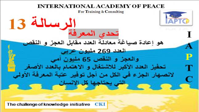 رسائل تحدي المعرفة الرسالة 13 #نبيل_الصافي_CKI